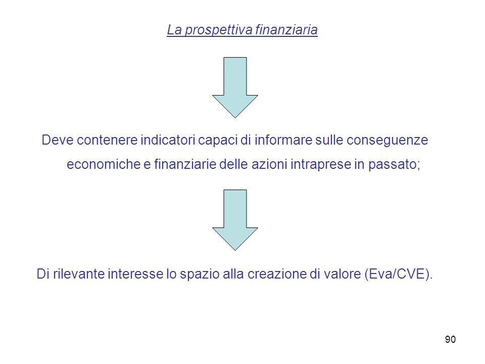 La prospettiva finanziaria Deve contenere indicatori capaci di informare sulle conseguenze economiche e finanziarie delle azioni intraprese in passato