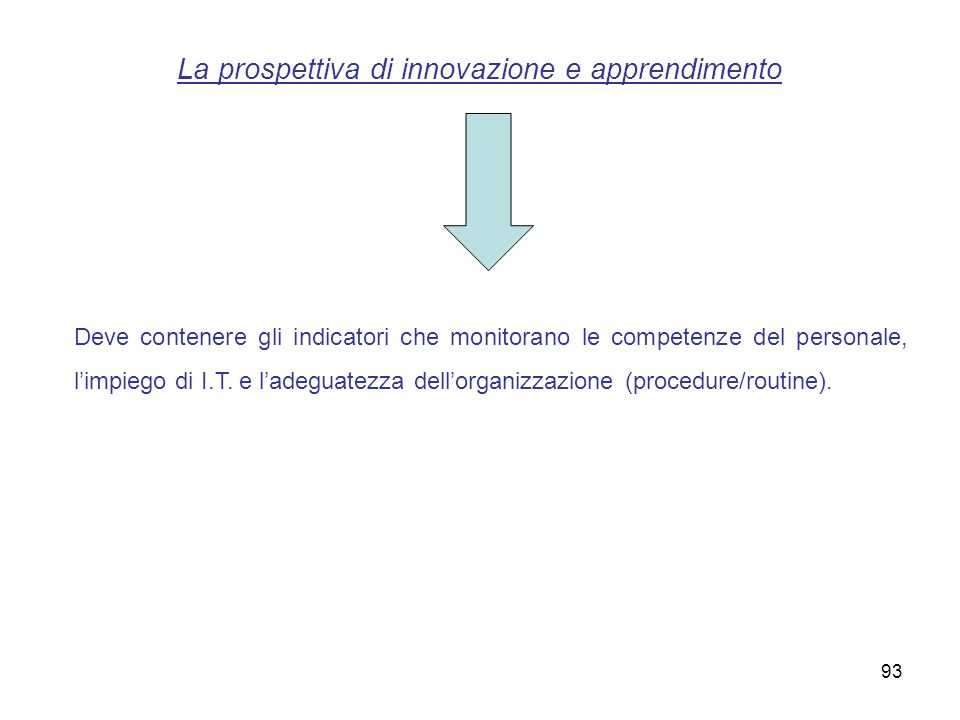 La prospettiva di innovazione e apprendimento Deve contenere gli indicatori che monitorano le competenze del personale, limpiego di I.T. e ladeguatezz