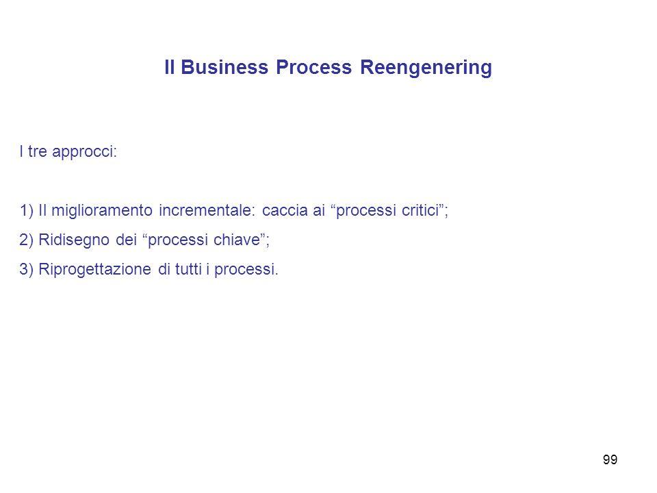 Il Business Process Reengenering I tre approcci: 1) Il miglioramento incrementale: caccia ai processi critici; 2) Ridisegno dei processi chiave; 3) Ri
