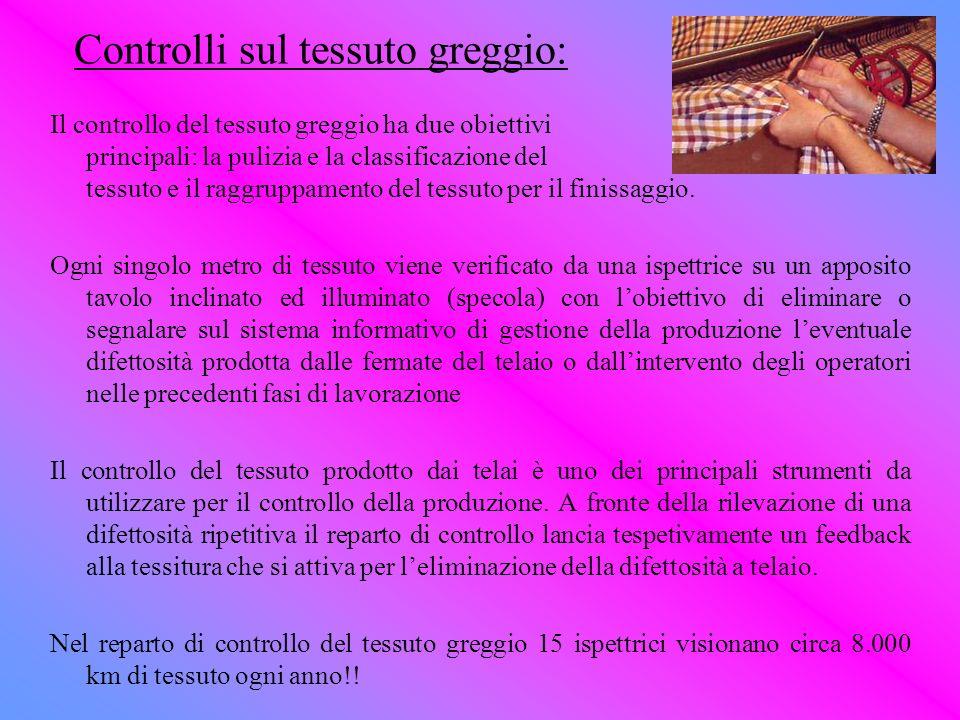 Controlli sul tessuto greggio: Il controllo del tessuto greggio ha due obiettivi principali: la pulizia e la classificazione del tessuto e il raggrupp