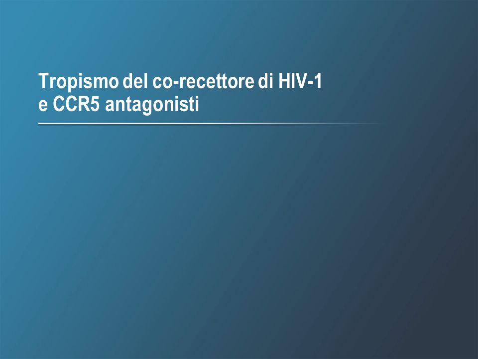 Tropismo del co-recettore di HIV-1 e CCR5 antagonisti