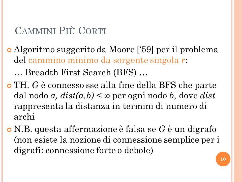 10 C AMMINI P IÙ C ORTI Algoritmo suggerito da Moore [59] per il problema del cammino minimo da sorgente singola r : … Breadth First Search (BFS) … TH.