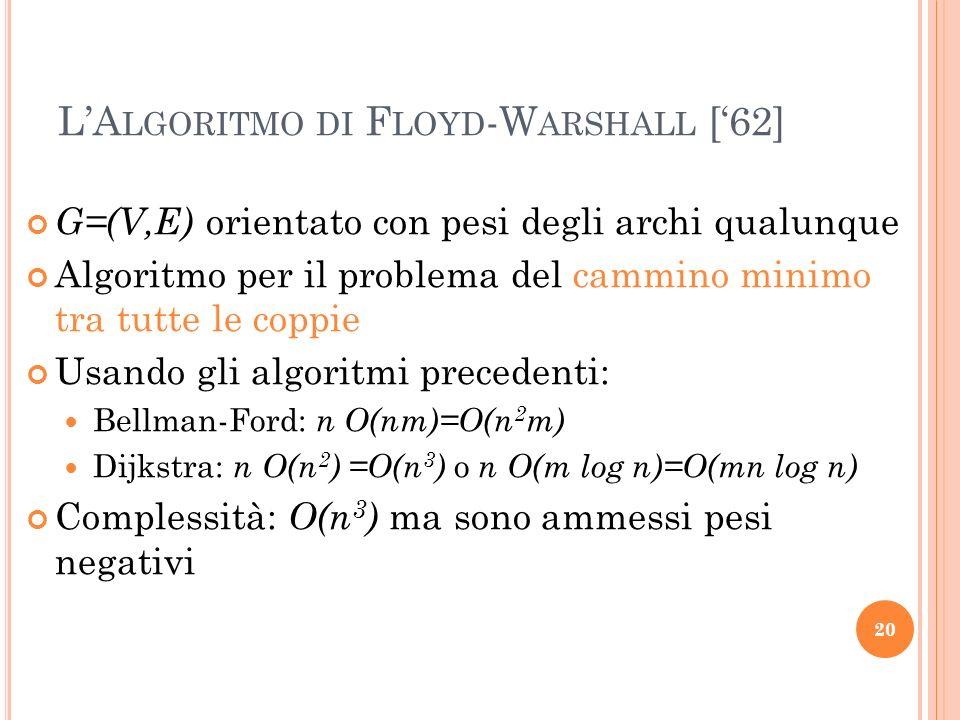 LA LGORITMO DI F LOYD -W ARSHALL [62] G=(V,E) orientato con pesi degli archi qualunque Algoritmo per il problema del cammino minimo tra tutte le coppie Usando gli algoritmi precedenti: Bellman-Ford: n O(nm)=O(n 2 m) Dijkstra: n O(n 2 ) =O(n 3 ) o n O(m log n)=O(mn log n) Complessità: O(n 3 ) ma sono ammessi pesi negativi 20