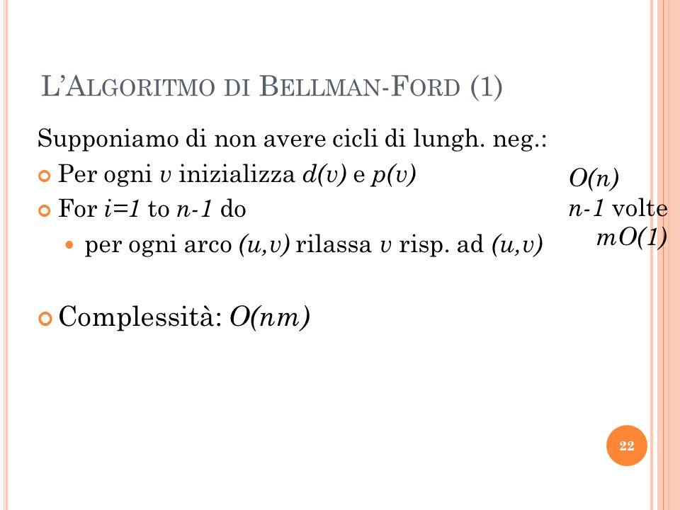 LA LGORITMO DI B ELLMAN -F ORD (1) Supponiamo di non avere cicli di lungh.
