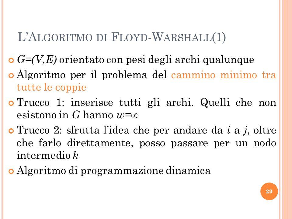 29 LA LGORITMO DI F LOYD -W ARSHALL (1) G=(V,E) orientato con pesi degli archi qualunque Algoritmo per il problema del cammino minimo tra tutte le coppie Trucco 1: inserisce tutti gli archi.