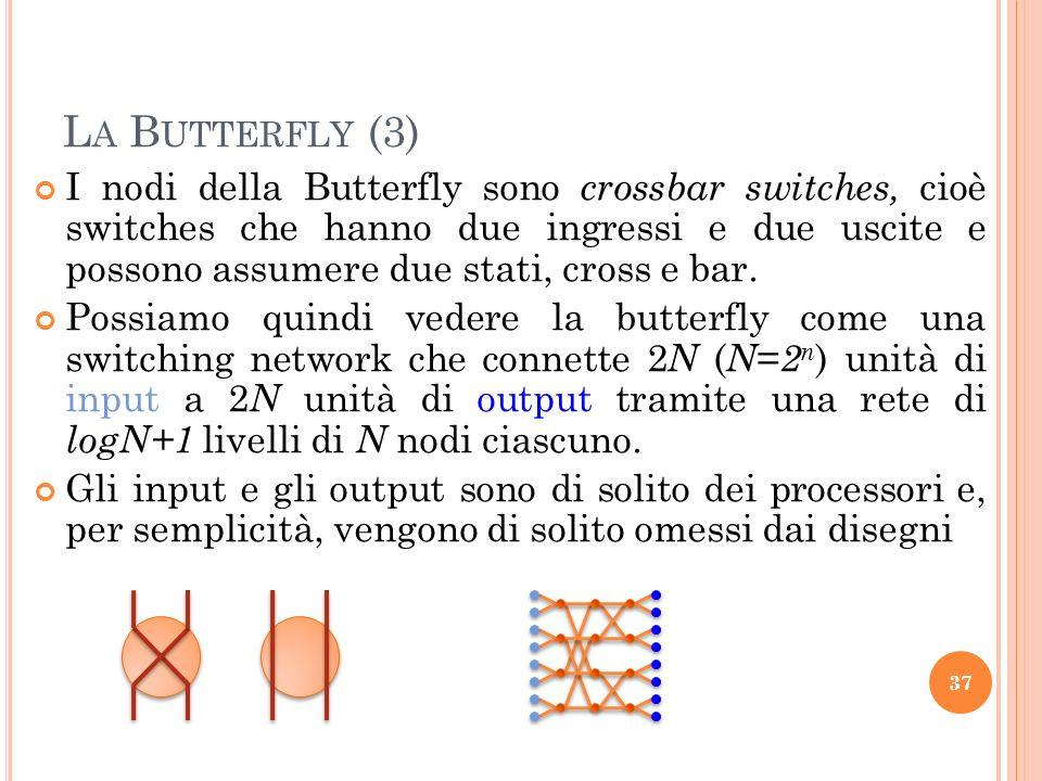 37 L A B UTTERFLY (3) I nodi della Butterfly sono crossbar switches, cioè switches che hanno due ingressi e due uscite e possono assumere due stati, cross e bar.