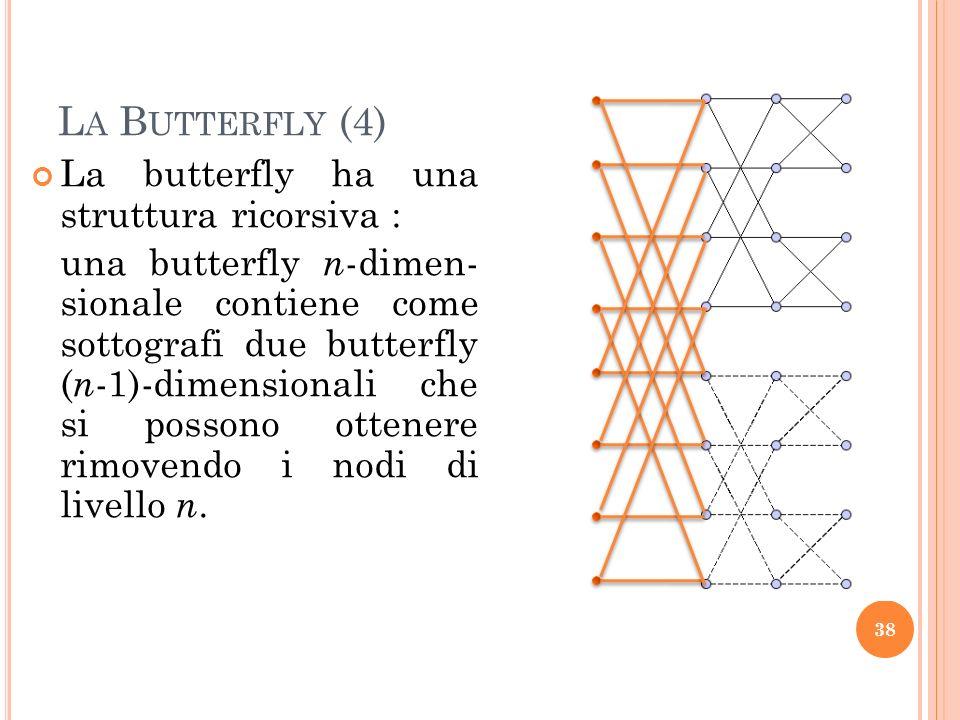 38 L A B UTTERFLY (4) La butterfly ha una struttura ricorsiva : una butterfly n -dimen- sionale contiene come sottografi due butterfly ( n -1)-dimensionali che si possono ottenere rimovendo i nodi di livello n.