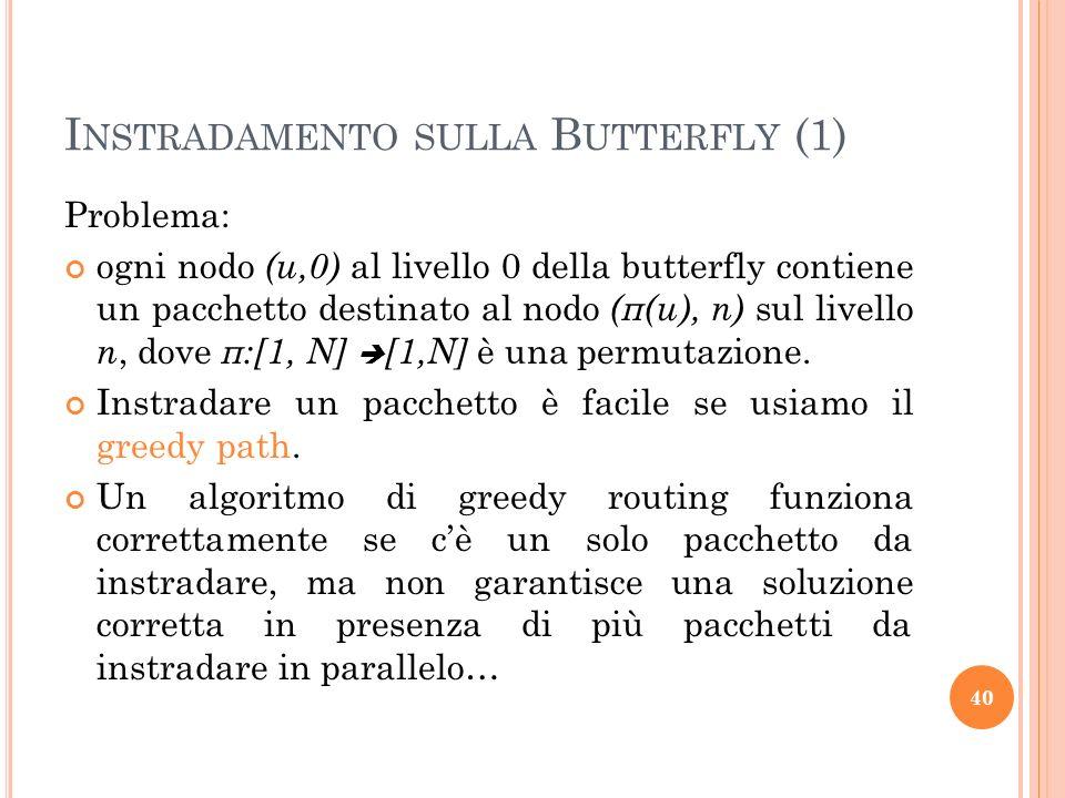 I NSTRADAMENTO SULLA B UTTERFLY (1) Problema: ogni nodo (u,0) al livello 0 della butterfly contiene un pacchetto destinato al nodo (π(u), n) sul livello n, dove π:[1, N] [1,N] è una permutazione.
