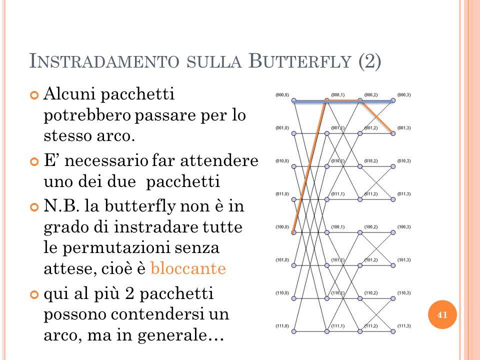 I NSTRADAMENTO SULLA B UTTERFLY (2) 41 Alcuni pacchetti potrebbero passare per lo stesso arco.