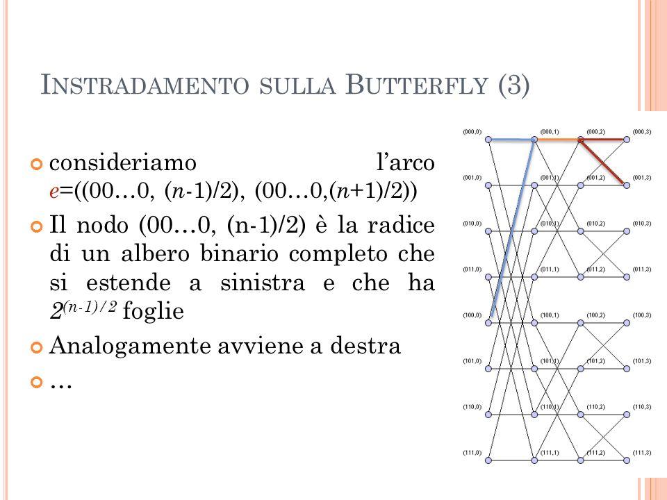 I NSTRADAMENTO SULLA B UTTERFLY (3) 42 consideriamo larco e =((00…0, ( n -1)/2), (00…0,( n +1)/2)) Il nodo (00…0, (n-1)/2) è la radice di un albero binario completo che si estende a sinistra e che ha 2 (n-1)/2 foglie Analogamente avviene a destra …