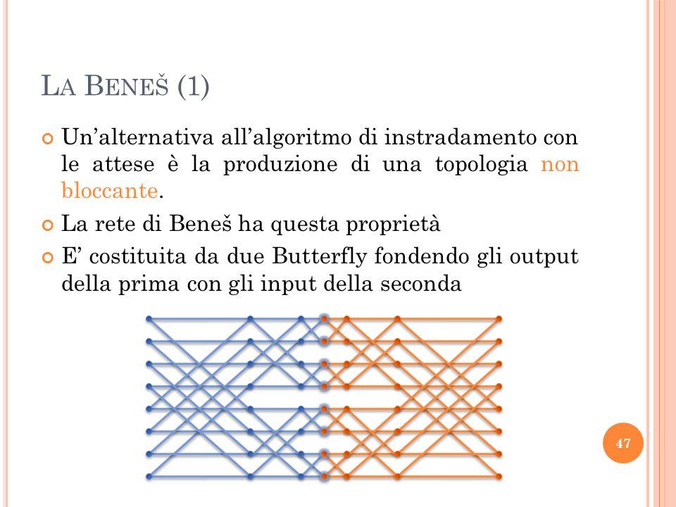 L A B ENEŠ (1) Unalternativa allalgoritmo di instradamento con le attese è la produzione di una topologia non bloccante.