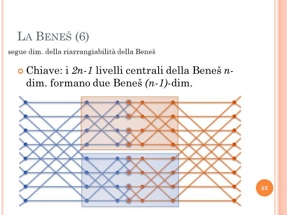 L A B ENEŠ (6) Chiave: i 2n-1 livelli centrali della Beneš n - dim.