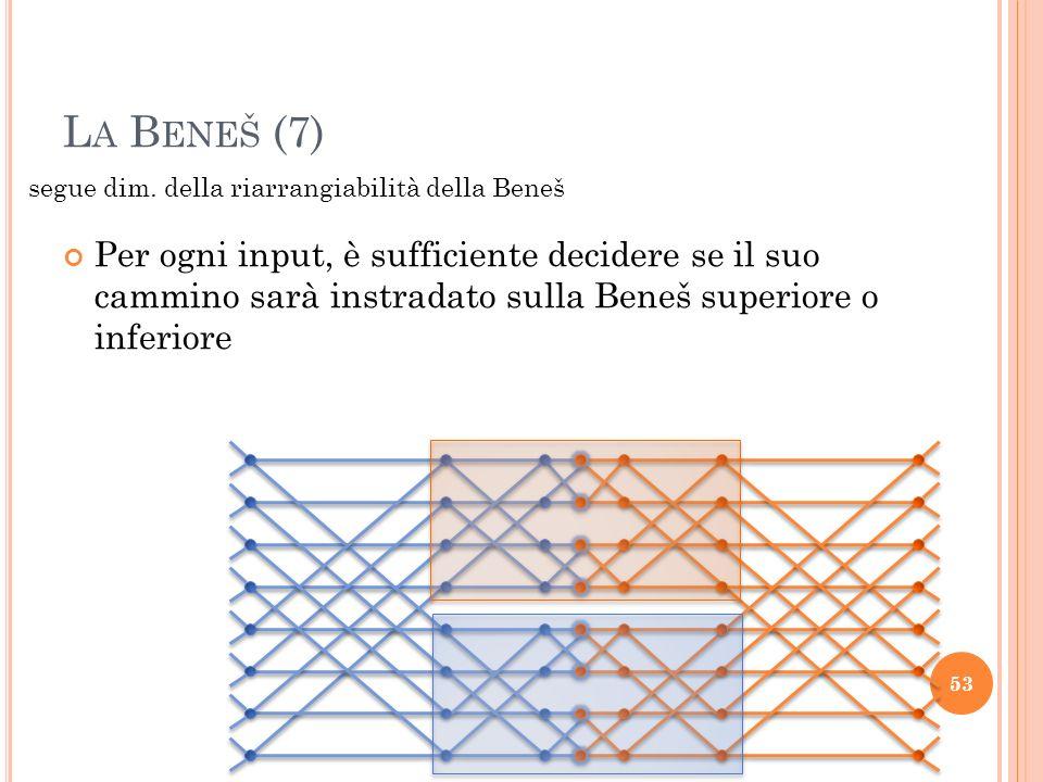 L A B ENEŠ (7) Per ogni input, è sufficiente decidere se il suo cammino sarà instradato sulla Beneš superiore o inferiore 53 segue dim.