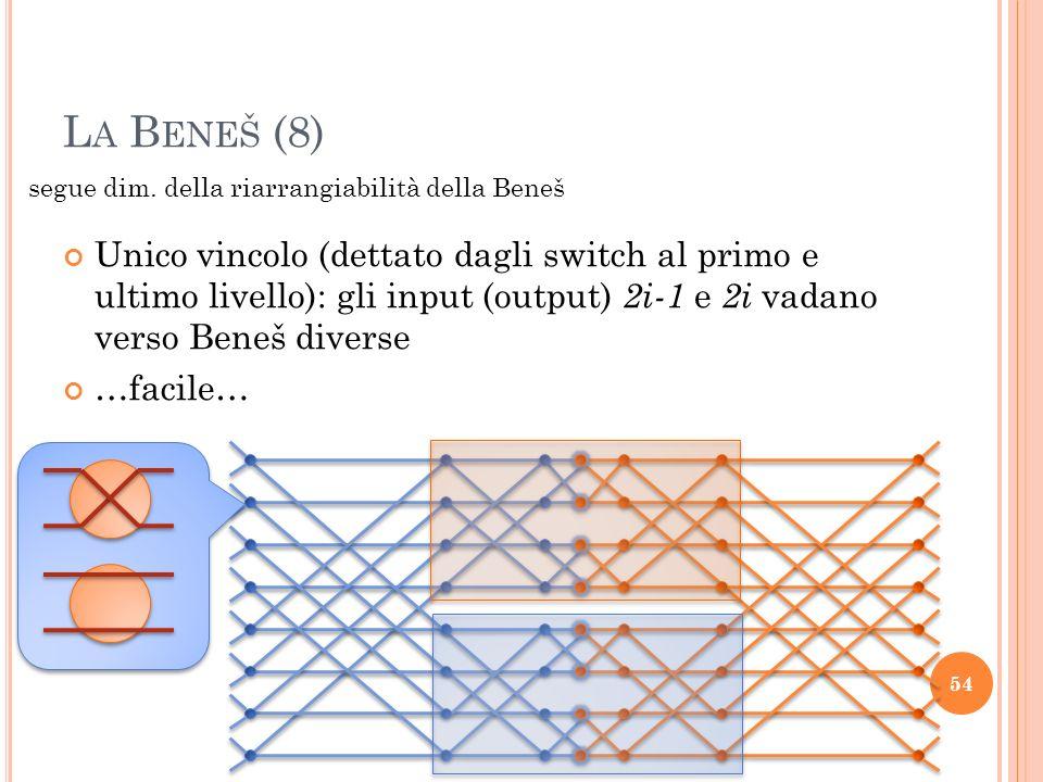 L A B ENEŠ (8) Unico vincolo (dettato dagli switch al primo e ultimo livello): gli input (output) 2i-1 e 2i vadano verso Beneš diverse …facile… 54 segue dim.