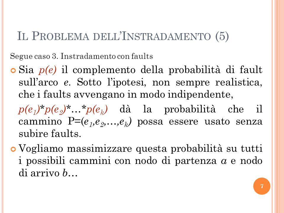 I L P ROBLEMA DELL I NSTRADAMENTO (5) Segue caso 3.
