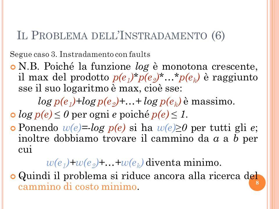 I L P ROBLEMA DELL I NSTRADAMENTO (6) Segue caso 3.