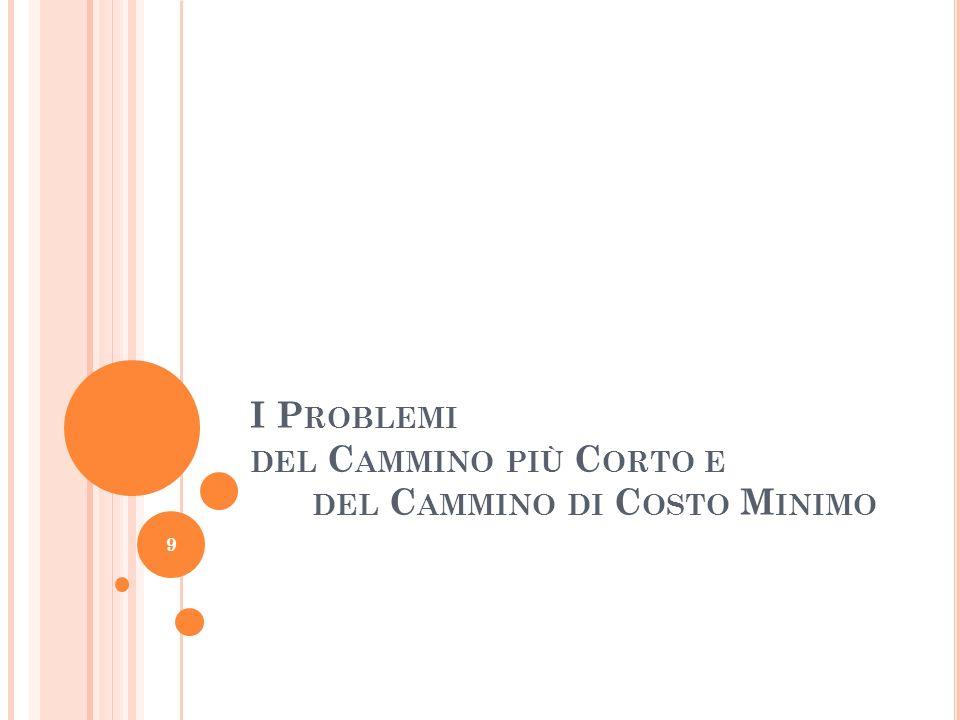 I P ROBLEMI DEL C AMMINO PIÙ C ORTO E DEL C AMMINO DI C OSTO M INIMO 9
