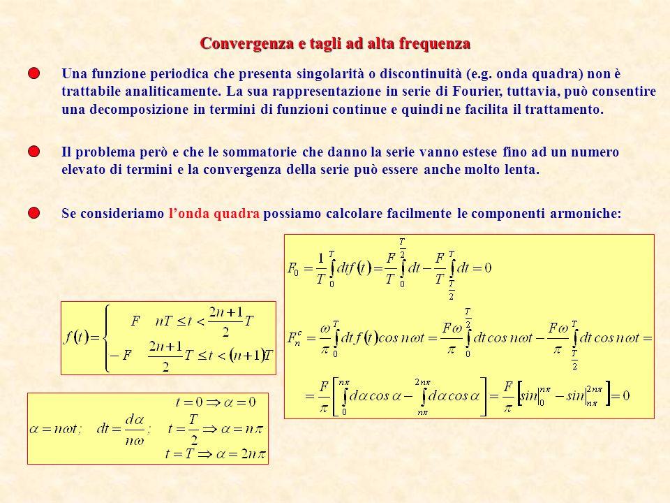 Una funzione periodica che presenta singolarità o discontinuità (e.g. onda quadra) non è trattabile analiticamente. La sua rappresentazione in serie d