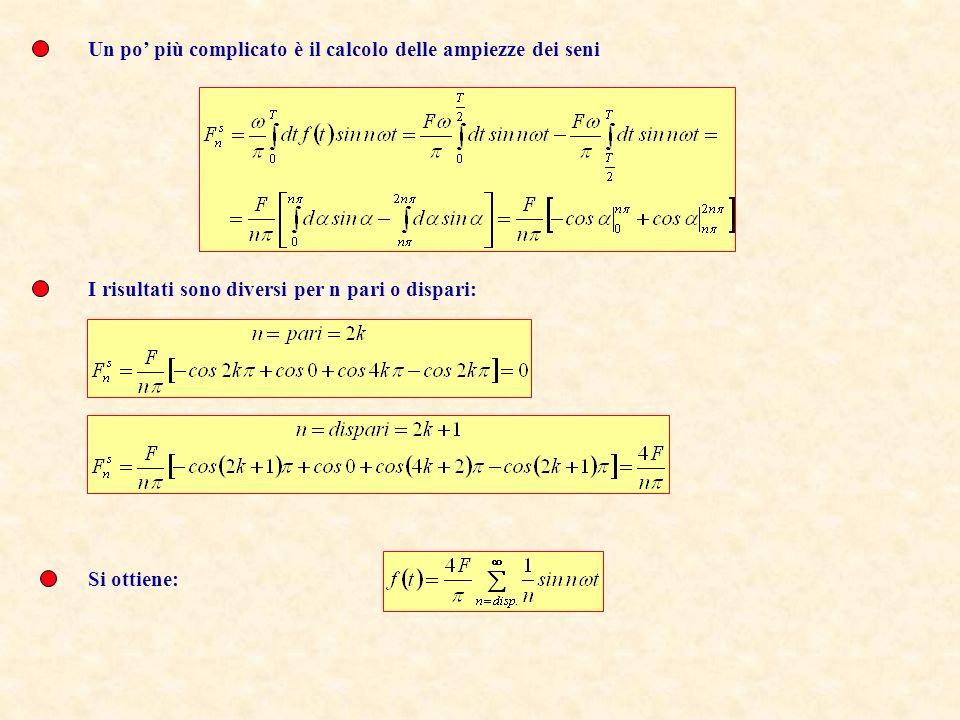 Un po più complicato è il calcolo delle ampiezze dei seni I risultati sono diversi per n pari o dispari: Si ottiene: