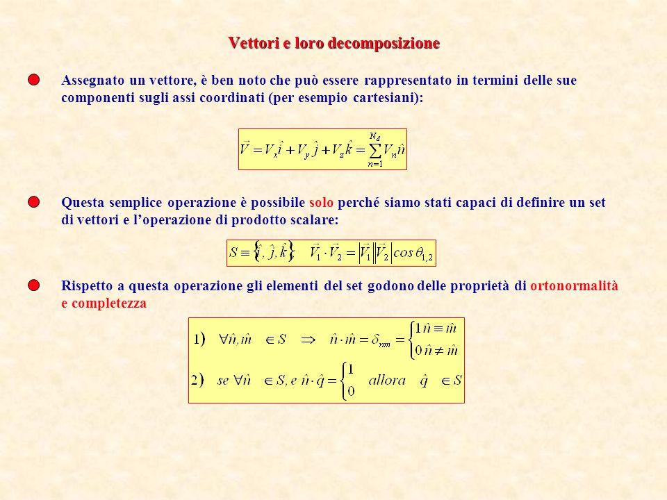 Assegnato un vettore, è ben noto che può essere rappresentato in termini delle sue componenti sugli assi coordinati (per esempio cartesiani): Questa s