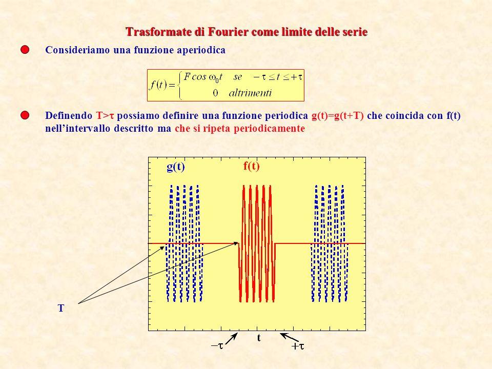 Consideriamo una funzione aperiodica Definendo T> possiamo definire una funzione periodica g(t)=g(t+T) che coincida con f(t) nellintervallo descritto
