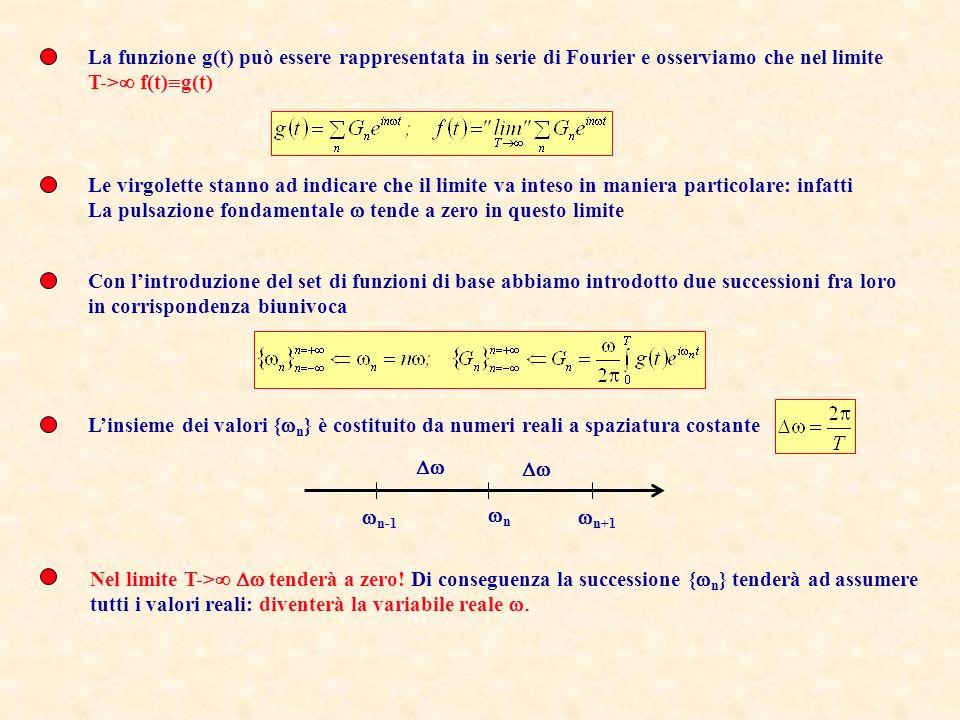 La funzione g(t) può essere rappresentata in serie di Fourier e osserviamo che nel limite T-> f(t) g(t) Le virgolette stanno ad indicare che il limite