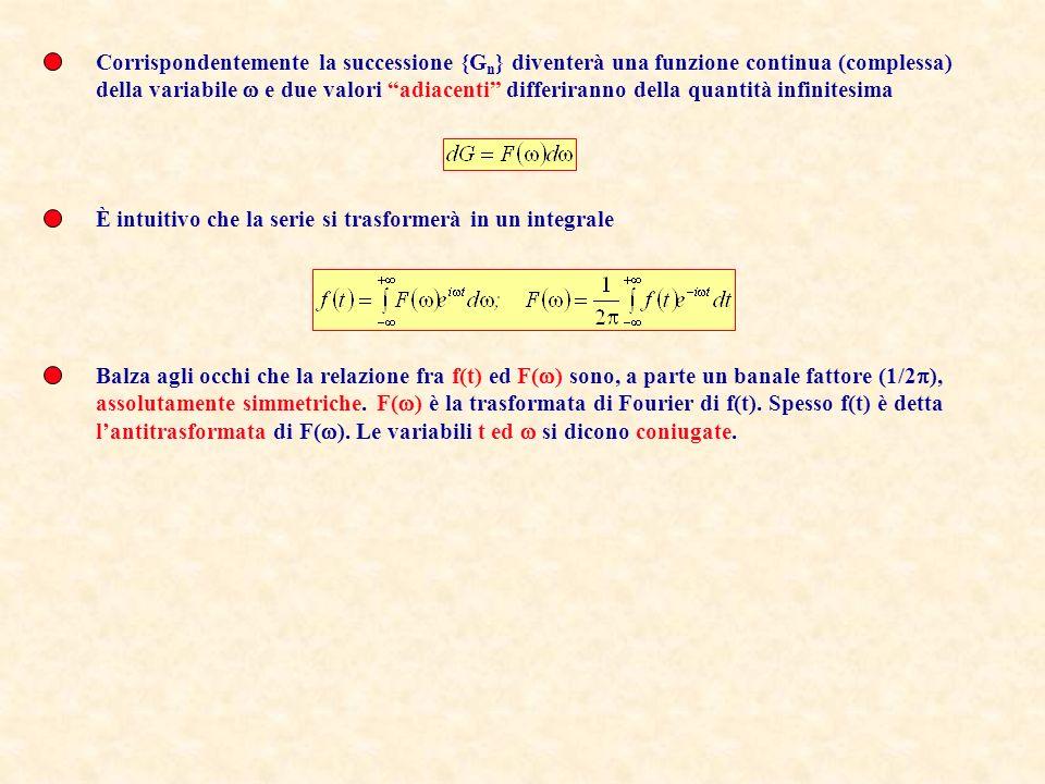Corrispondentemente la successione {G n } diventerà una funzione continua (complessa) della variabile e due valori adiacenti differiranno della quanti