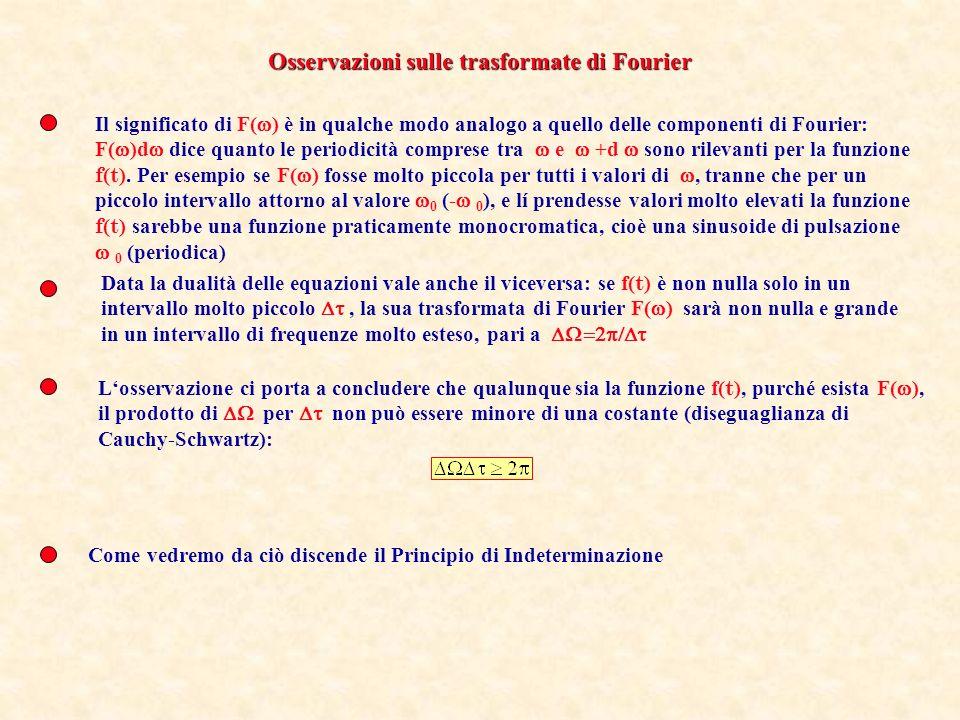 Il significato di F( ) è in qualche modo analogo a quello delle componenti di Fourier: F( )d dice quanto le periodicità comprese tra e +d sono rilevan