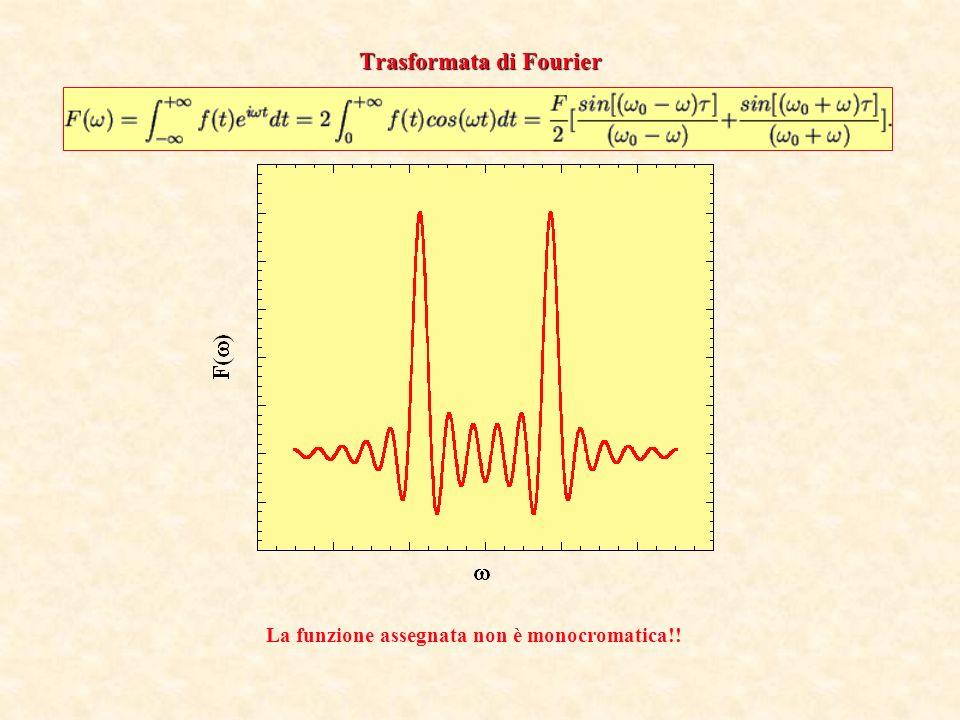 La funzione assegnata non è monocromatica!! Trasformata di Fourier