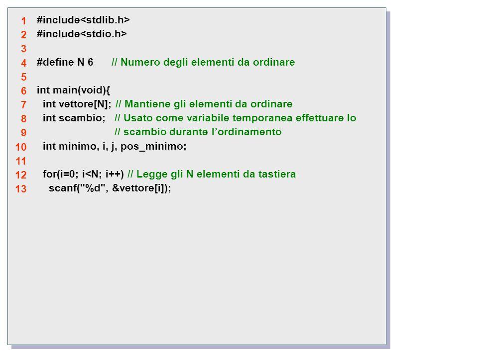 Verifica correttezza #include #define N 6 // Numero degli elementi da ordinare int main(void){ int vettore[N]; // Mantiene gli elementi da ordinare int scambio; // Usato come variabile temporanea effettuare lo // scambio durante lordinamento int minimo, i, j, pos_minimo; for(i=0; i<N; i++) // Legge gli N elementi da tastiera scanf( %d , &vettore[i]); 1 2 3 4 5 6 7 8 9 10 11 12 13