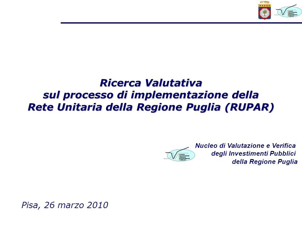 Ricerca Valutativa sul processo di implementazione della Rete Unitaria della Regione Puglia (RUPAR) Pisa, 26 marzo 2010 Nucleo di Valutazione e Verifica degli Investimenti Pubblici della Regione Puglia