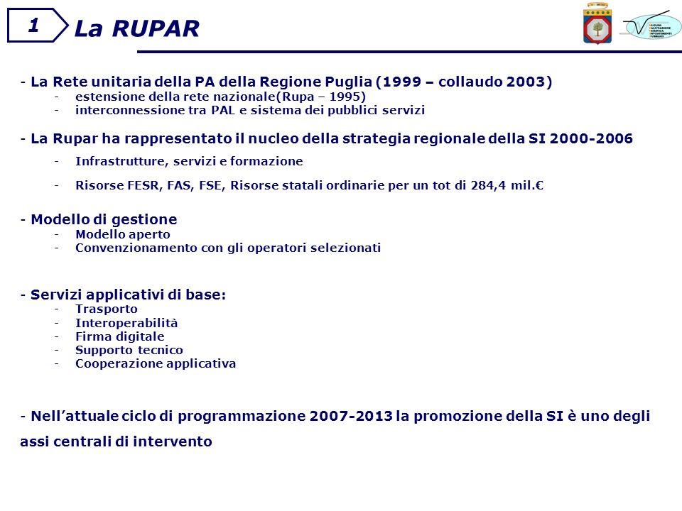 La RUPAR - La Rete unitaria della PA della Regione Puglia (1999 – collaudo 2003) -estensione della rete nazionale(Rupa – 1995) -interconnessione tra PAL e sistema dei pubblici servizi - La Rupar ha rappresentato il nucleo della strategia regionale della SI 2000-2006 -Infrastrutture, servizi e formazione -Risorse FESR, FAS, FSE, Risorse statali ordinarie per un tot di 284,4 mil.