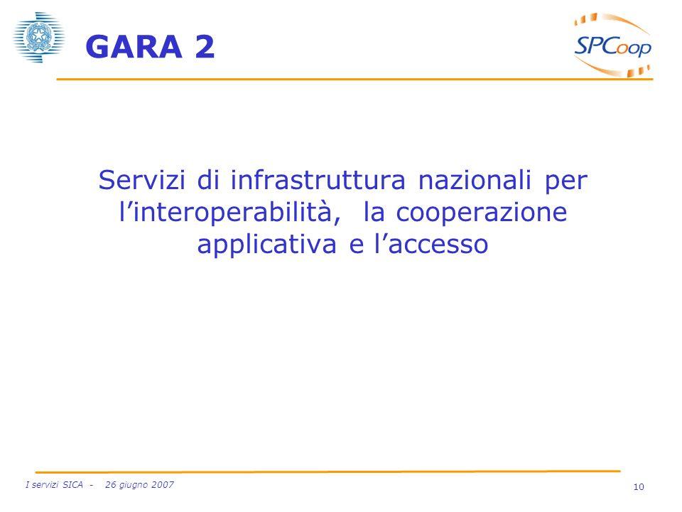 10 I servizi SICA - 26 giugno 2007 GARA 2 Servizi di infrastruttura nazionali per linteroperabilità, la cooperazione applicativa e laccesso