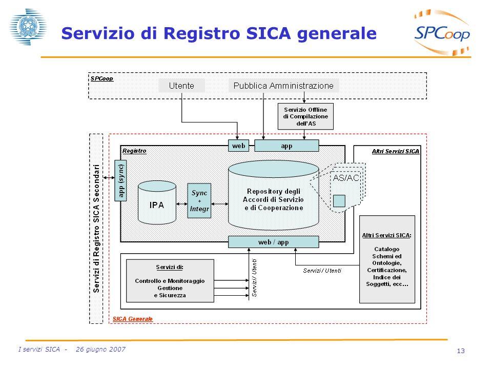 13 I servizi SICA - 26 giugno 2007 Servizio di Registro SICA generale