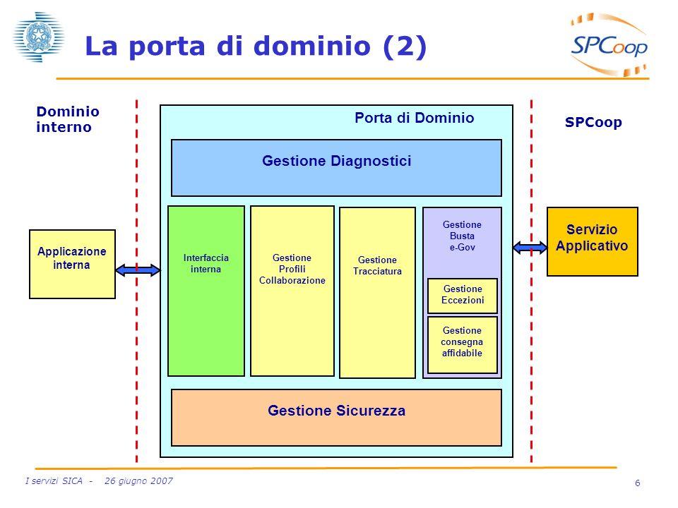 6 I servizi SICA - 26 giugno 2007 La porta di dominio (2) Servizio Applicativo Porta di Dominio Applicazione interna Gestione Busta e-Gov Gestione Ecc