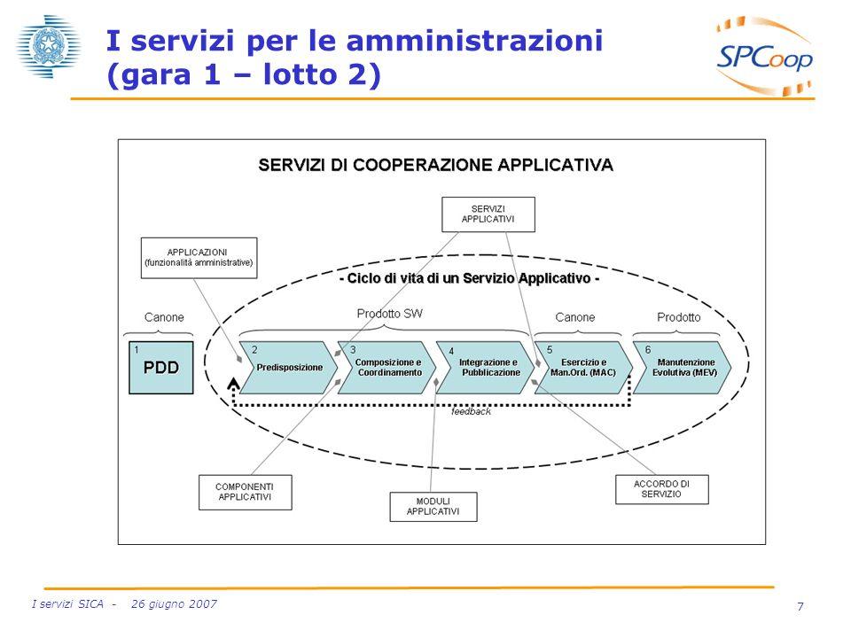 7 I servizi SICA - 26 giugno 2007 I servizi per le amministrazioni (gara 1 – lotto 2)