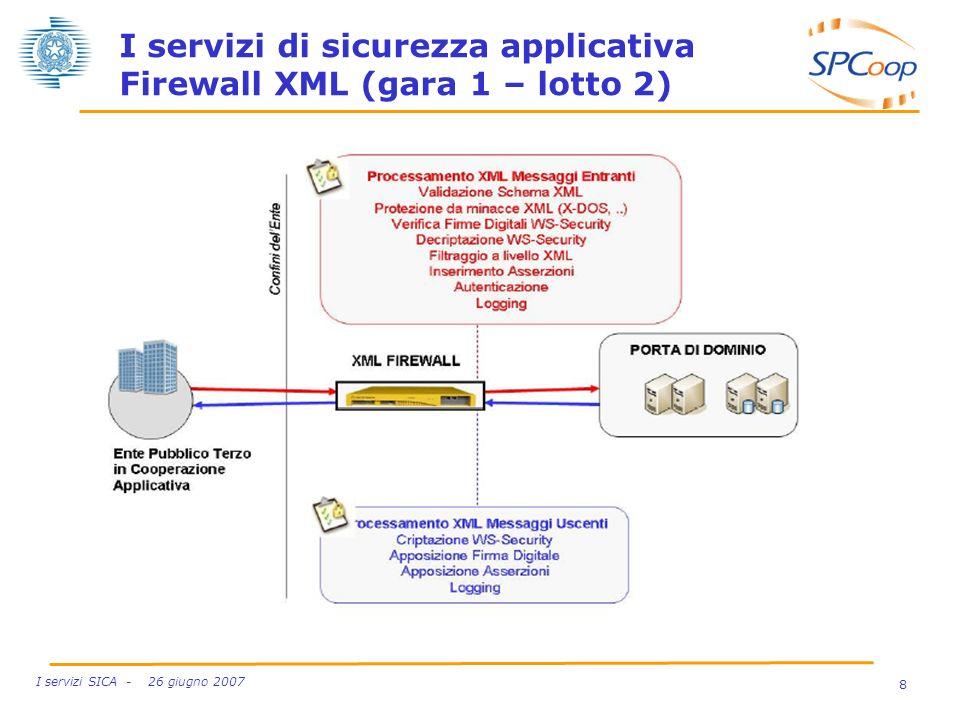 8 I servizi SICA - 26 giugno 2007 I servizi di sicurezza applicativa Firewall XML (gara 1 – lotto 2)