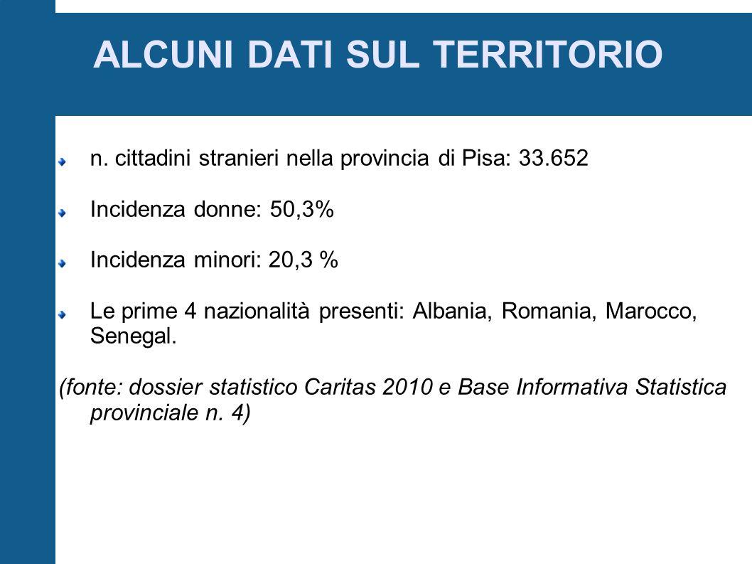 INFO Istituzione Centro Nord-Sud Via Silvio Pellico, 6 Pisa Tel.
