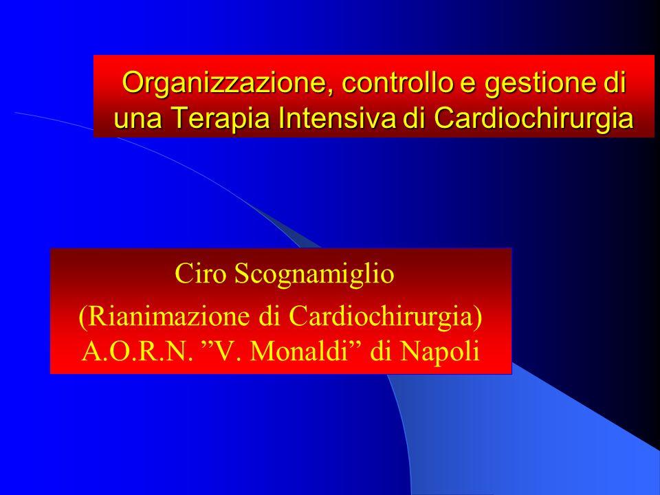 Organizzazione, controllo e gestione di una Terapia Intensiva di Cardiochirurgia Ciro Scognamiglio (Rianimazione di Cardiochirurgia) A.O.R.N. V. Monal