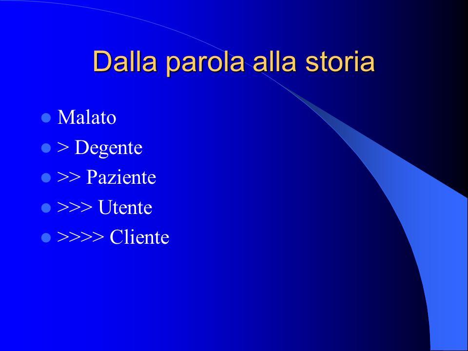 Dalla parola alla storia Malato > Degente >> Paziente >>> Utente >>>> Cliente