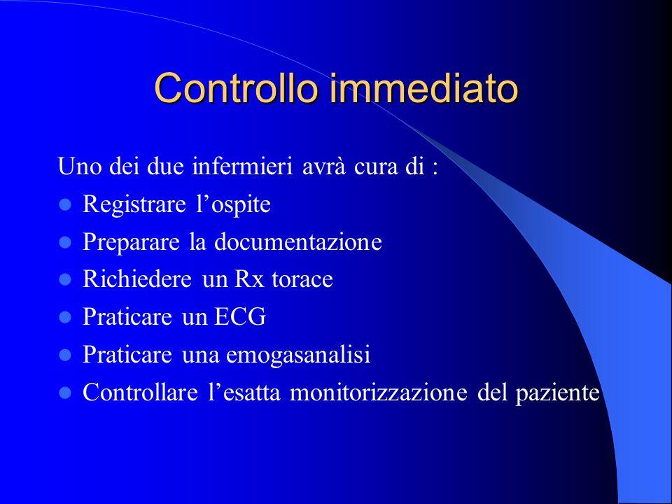 Controllo immediato Uno dei due infermieri avrà cura di : Registrare lospite Preparare la documentazione Richiedere un Rx torace Praticare un ECG Prat
