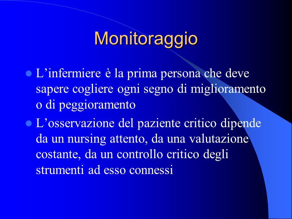 Monitoraggio Linfermiere è la prima persona che deve sapere cogliere ogni segno di miglioramento o di peggioramento Losservazione del paziente critico