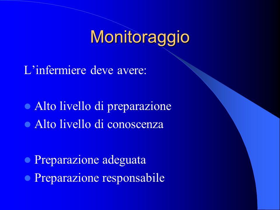 Monitoraggio Linfermiere deve avere: Alto livello di preparazione Alto livello di conoscenza Preparazione adeguata Preparazione responsabile