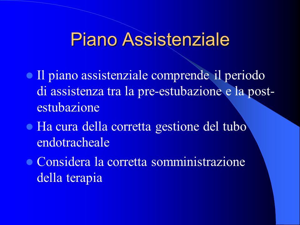 Piano Assistenziale Il piano assistenziale comprende il periodo di assistenza tra la pre-estubazione e la post- estubazione Ha cura della corretta ges