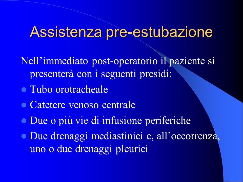Assistenza pre-estubazione Nellimmediato post-operatorio il paziente si presenterà con i seguenti presidi: Tubo orotracheale Catetere venoso centrale