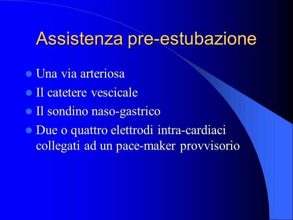 Assistenza pre-estubazione Una via arteriosa Il catetere vescicale Il sondino naso-gastrico Due o quattro elettrodi intra-cardiaci collegati ad un pac