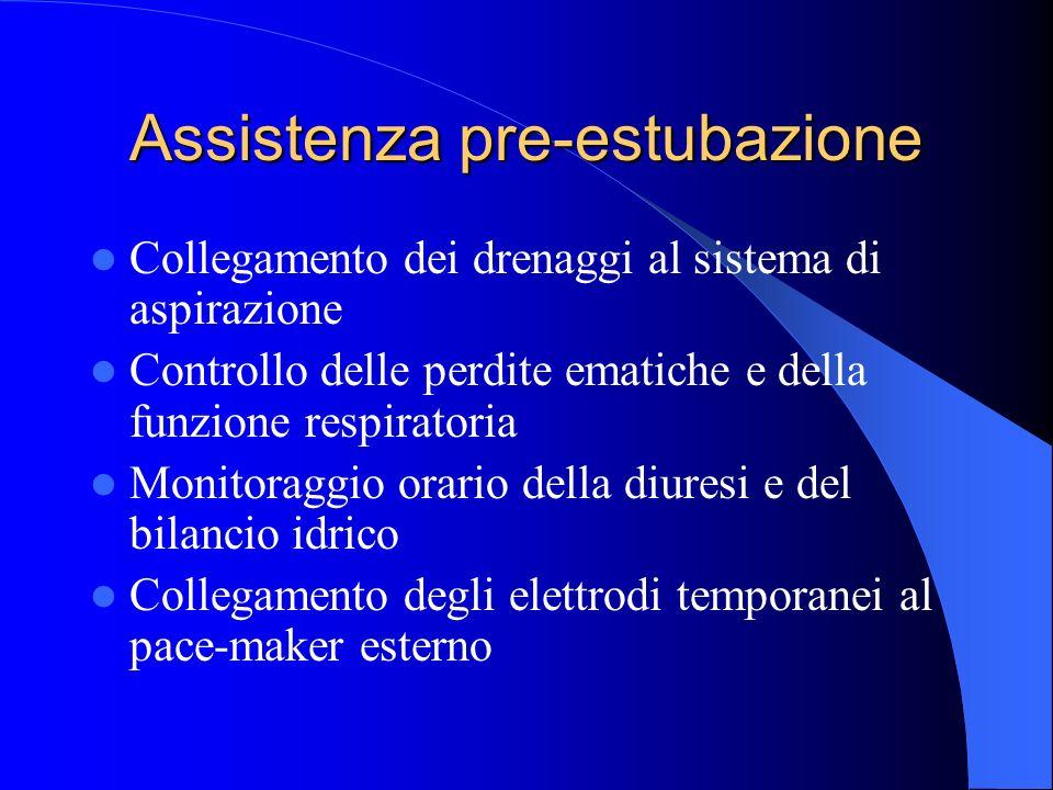 Assistenza pre-estubazione Collegamento dei drenaggi al sistema di aspirazione Controllo delle perdite ematiche e della funzione respiratoria Monitora
