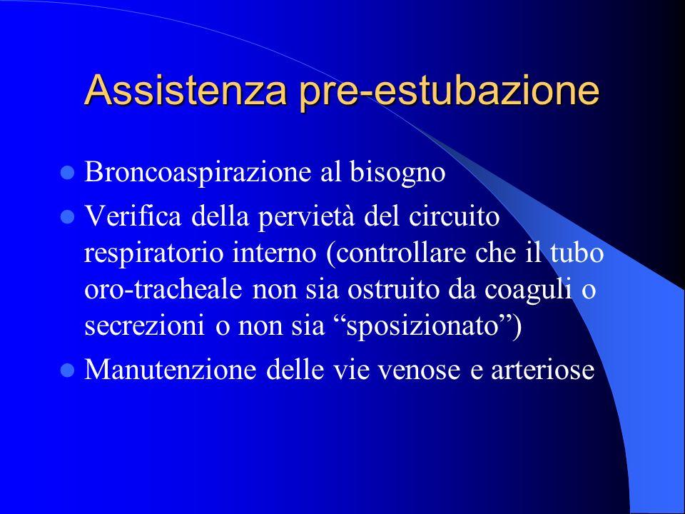 Assistenza pre-estubazione Broncoaspirazione al bisogno Verifica della pervietà del circuito respiratorio interno (controllare che il tubo oro-trachea