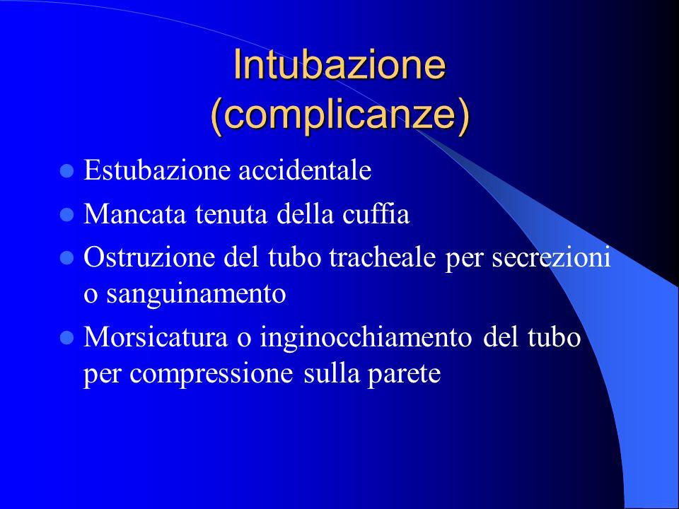 Intubazione (complicanze) Estubazione accidentale Mancata tenuta della cuffia Ostruzione del tubo tracheale per secrezioni o sanguinamento Morsicatura