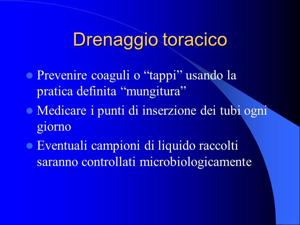 Drenaggio toracico Prevenire coaguli o tappi usando la pratica definita mungitura Medicare i punti di inserzione dei tubi ogni giorno Eventuali campio